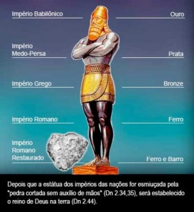 Visión Estatua Nabucodonosor