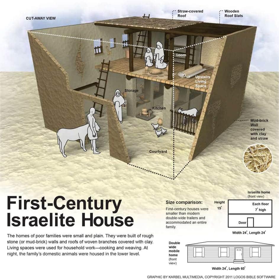 Casa Primer Siglo